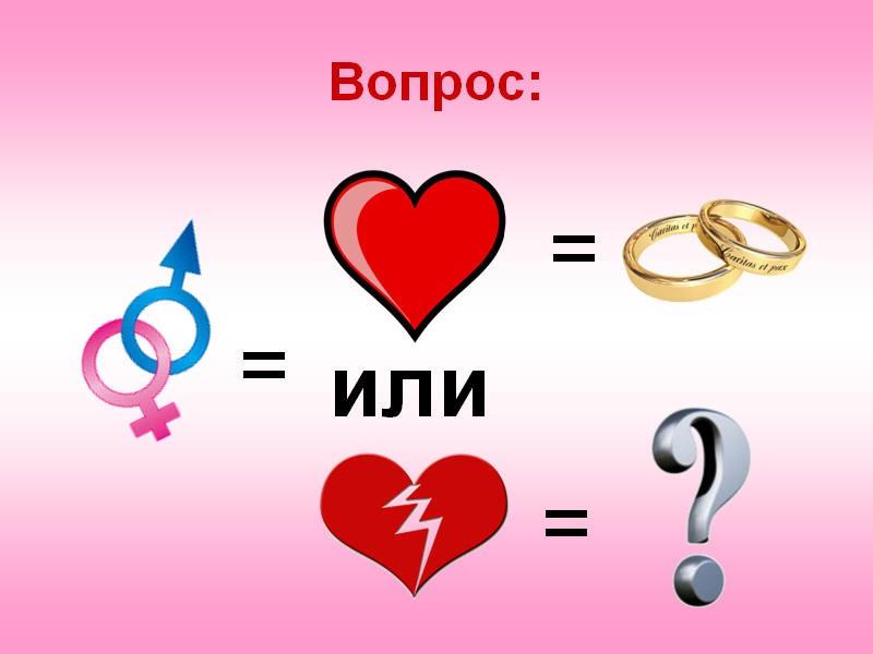 Как определить совместимость знаков зодиака