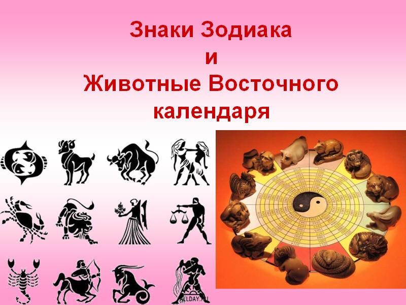 Совместимость знаков зодиака. Совместомость по восточному календарю